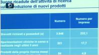 Quale futuro per la ricerca italiana