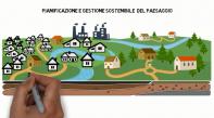 Soil Monitor – il consumo di suolo è su web