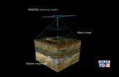 Marte: l'acqua esiste